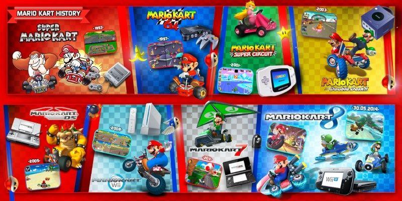 Community: Finding the Best Mario Kart | Round 7 Mario_11