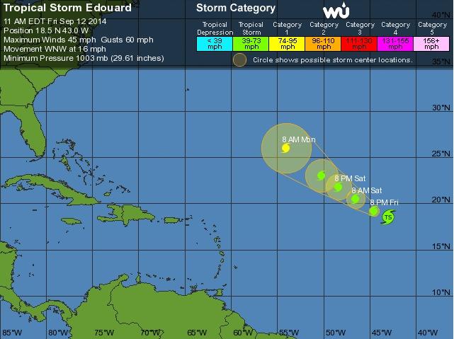 Esquive cyclonique Edouar10