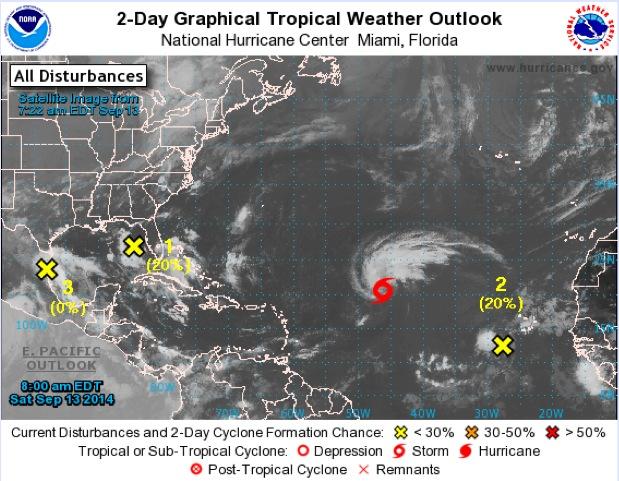 Esquive cyclonique La210