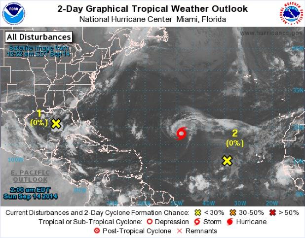 Esquive cyclonique La2a010