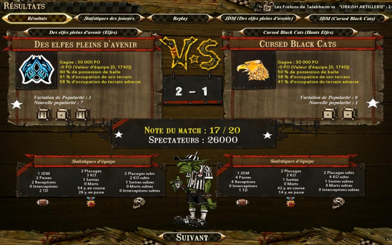 Des elfes pleins d'avenir (Ecklir) 2 - 1 Cursed Black Cats (Gros 77) Bloodb15