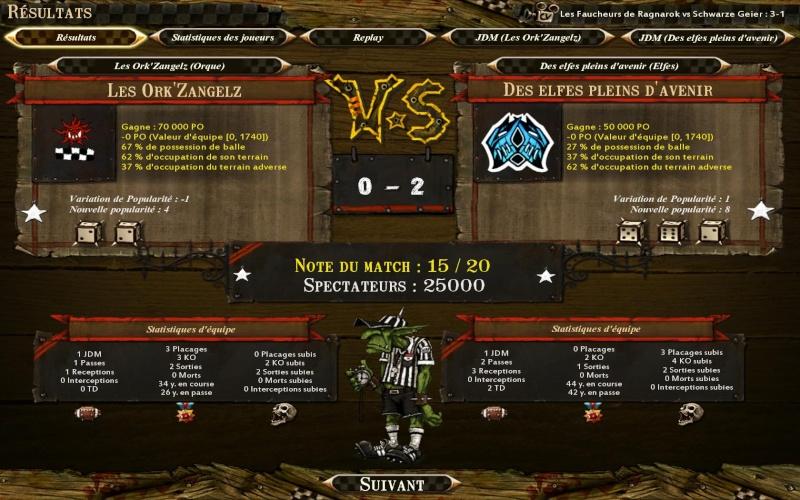 Des elfes pleins d'avenir (Ecklir) 2 - 0 Les ork'zangelz (Gally099) Bloodb21