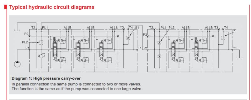 hydraulique 411 - Page 2 Hydac10