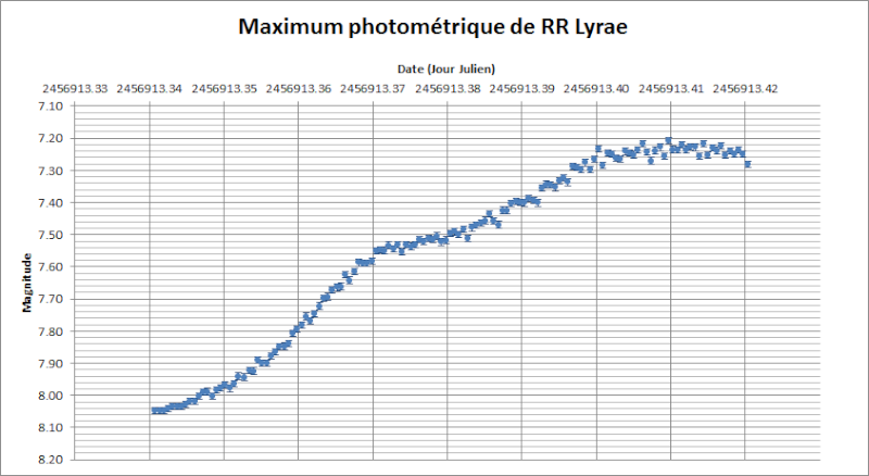 RR Lyrae Rrlyr_10