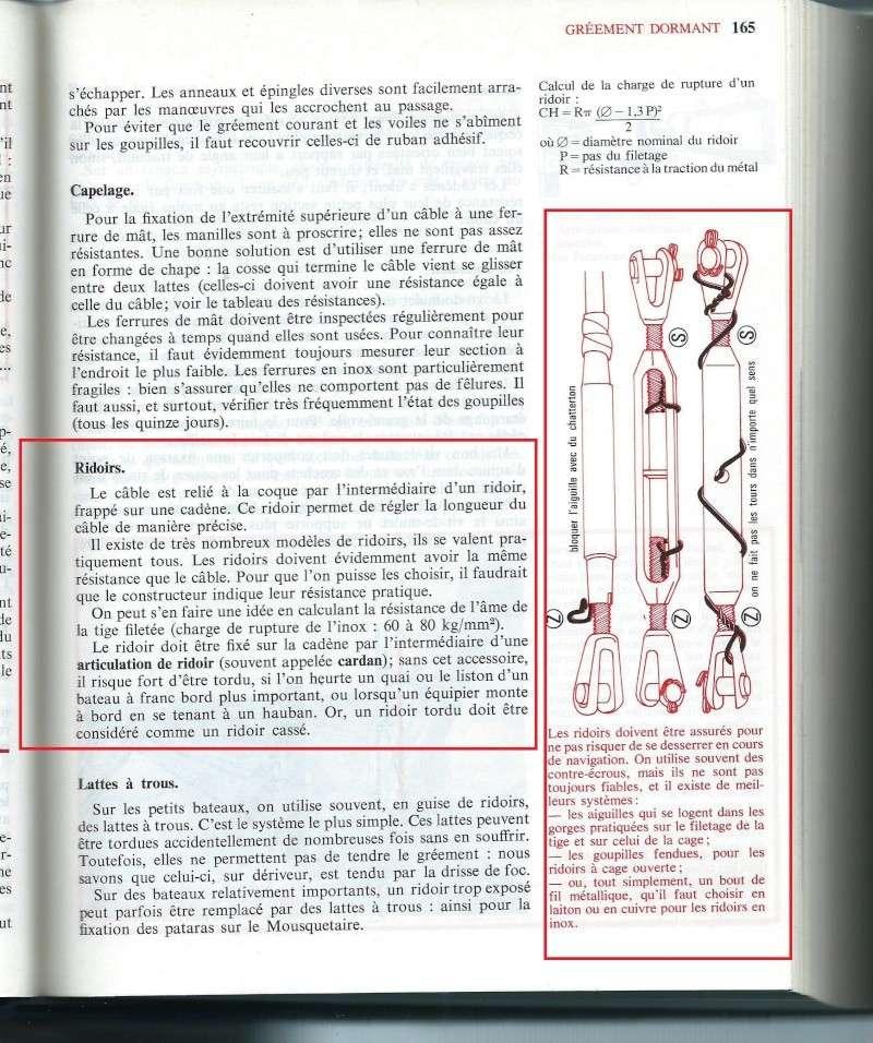 Questions sur les caps de mouton - Page 2 Ridoir11