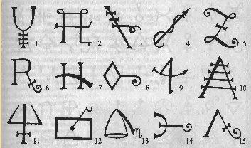Алхимические символы 7019df10