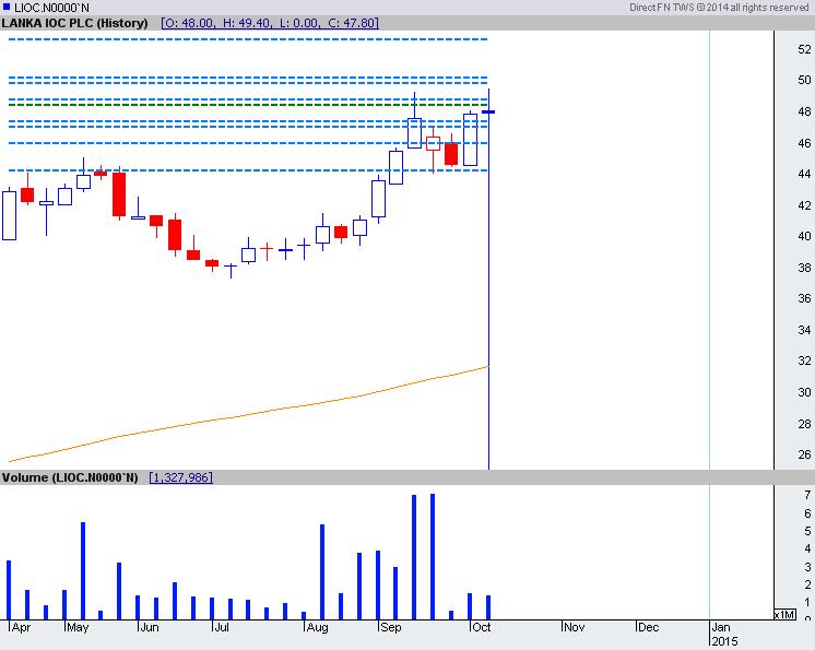 LIOC - Oil price drops futher - Page 3 Lioc21