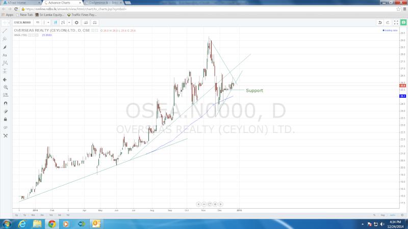 OSEA Community Osea10