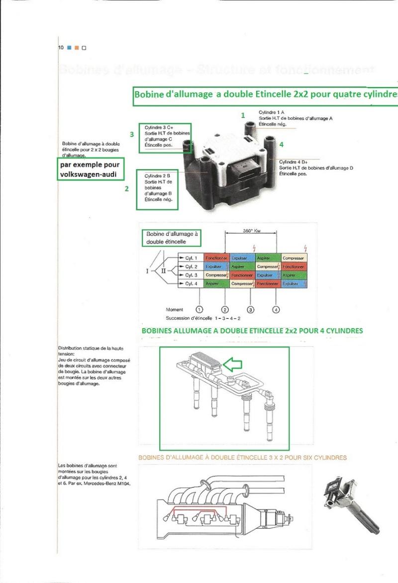 [ BMW E46 318CI M43 an 2000 ] pas d'allumage cylindre 2 et 3 - Page 5 12_all10