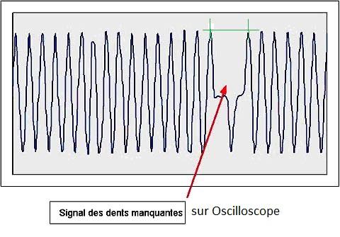 [ BMW E46 318CI M43 an 2000 ] pas d'allumage cylindre 2 et 3 - Page 6 12_sig10