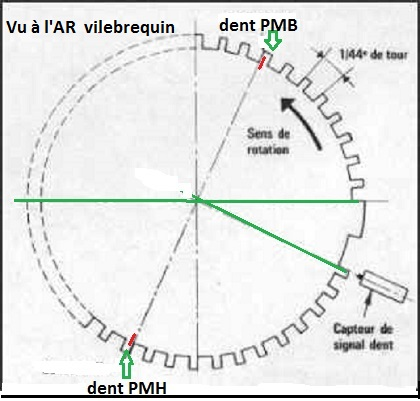 [ BMW E46 318CI M43 an 2000 ] pas d'allumage cylindre 2 et 3 - Page 8 Cible_10