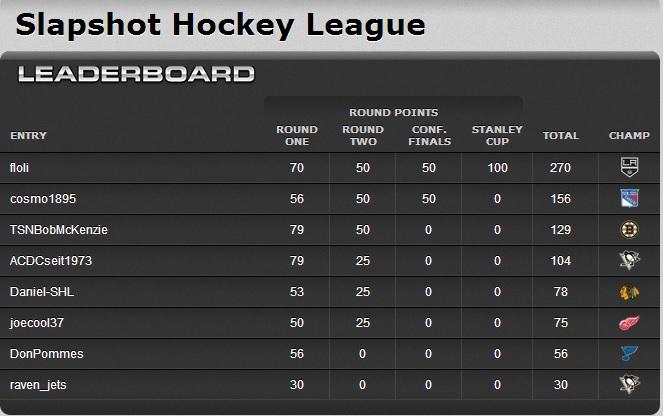 "NHL Playoff ""Bracket Challenge Nhl_br10"