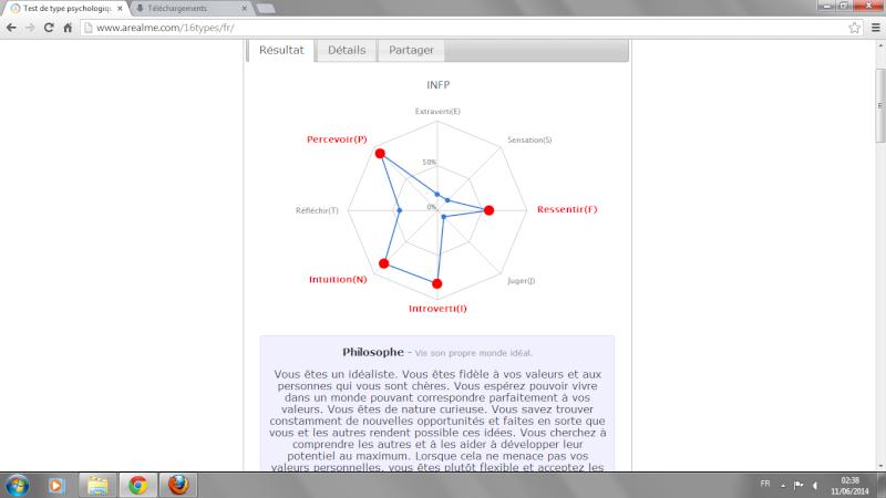 Test MBTI avec diagramme Sans_t10
