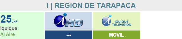 I | REGION DE TARAPACA 110