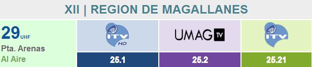 XII | REGION DE MAGALLANES 1210