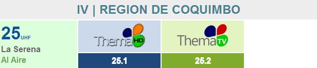 IV | REGION DE COQUIMBO 410