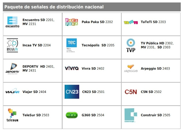 SEÑALES TDA A NIVEL NACIONAL | TODA ARGENTINA All_co11
