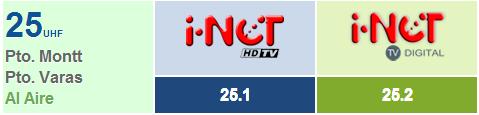 INET TV (X Región) Inet_t10