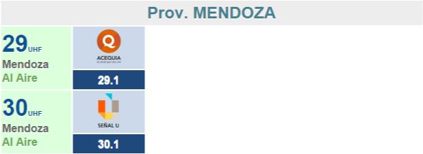 MENDOZA | Provincia Mendoz10