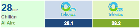 TELEVIDA (Chillán, VIII) Televi10