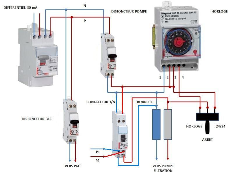 Installation disjoncteurs dans nouveau coffret electrique Tablea10