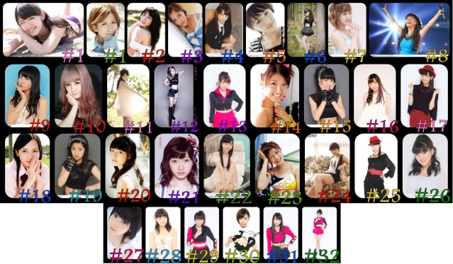 Votre top Hello! Project Mytoph11