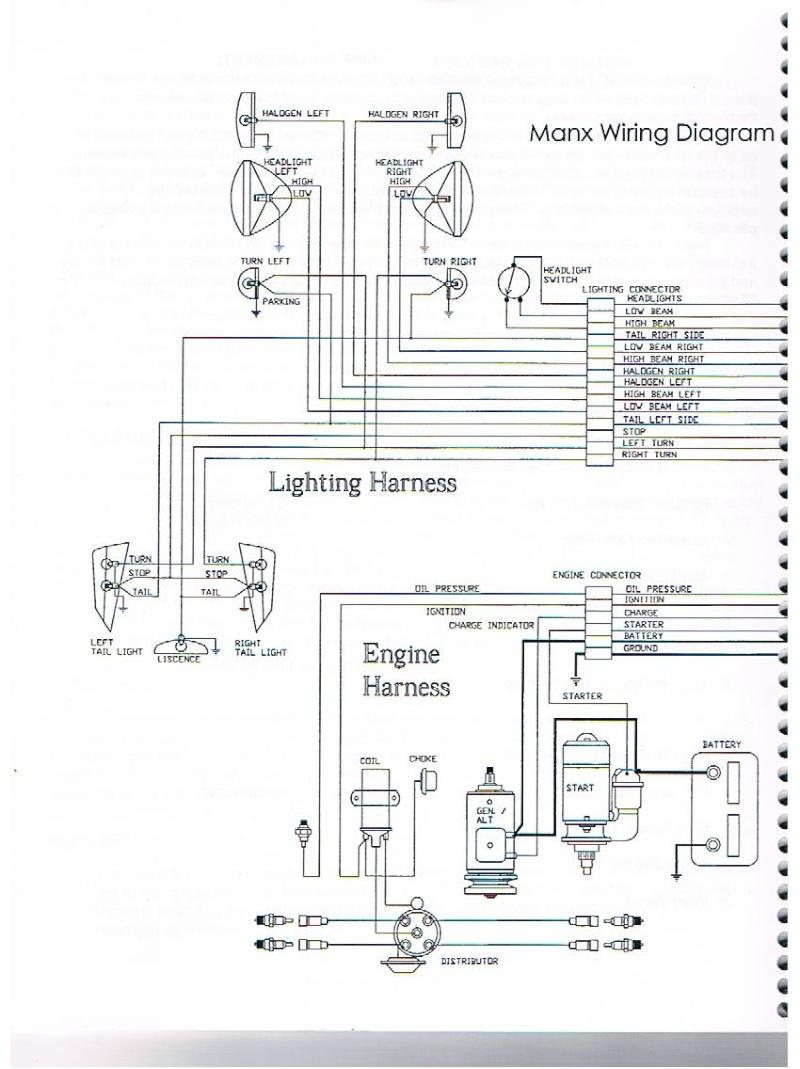 Le faisceau éléctrique d'un buggy Faisce10