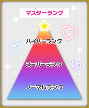 Les concours pokemon en images Img_0311