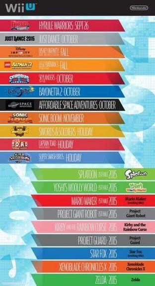 Wii U : le topic généraliste - Page 30 Wiiu-910