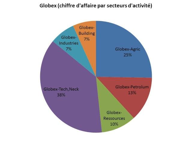 Globex Co Diapos11