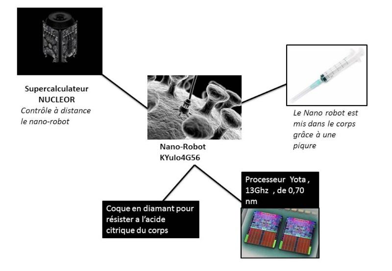 Globex Nano Industries - Page 4 Prasen20