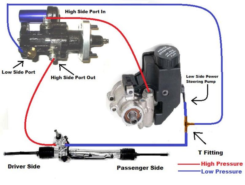 Systeme HYDROBOOST purge (flush) et info Schema10
