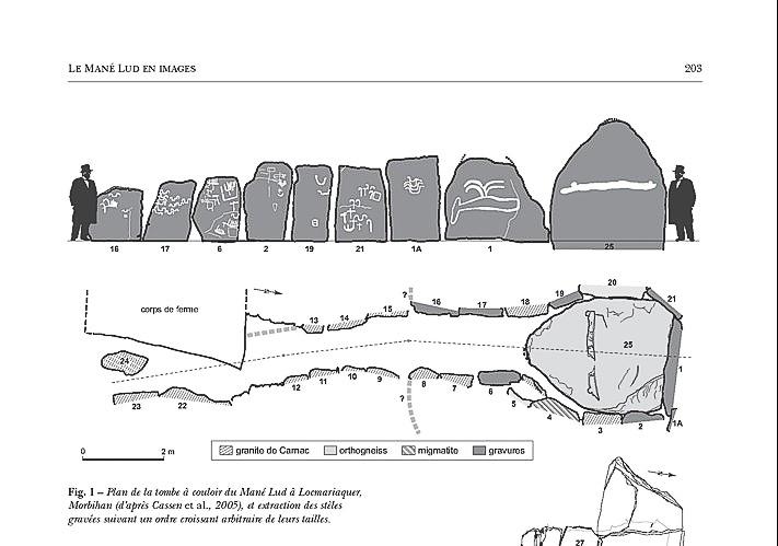 Les sites mégalithiques de Locmariaquer Maneil14