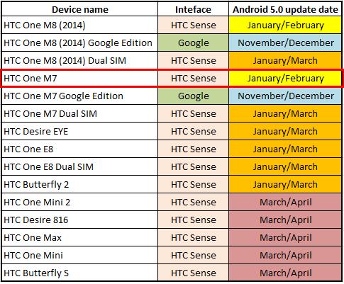 [INFO] MAJ sense 6 sur le HTC One M7 - Page 7 A10