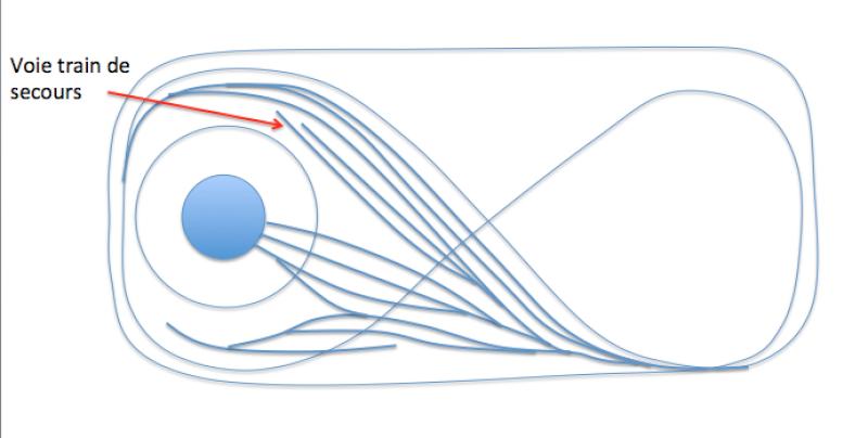 mon petit réseau Captur18