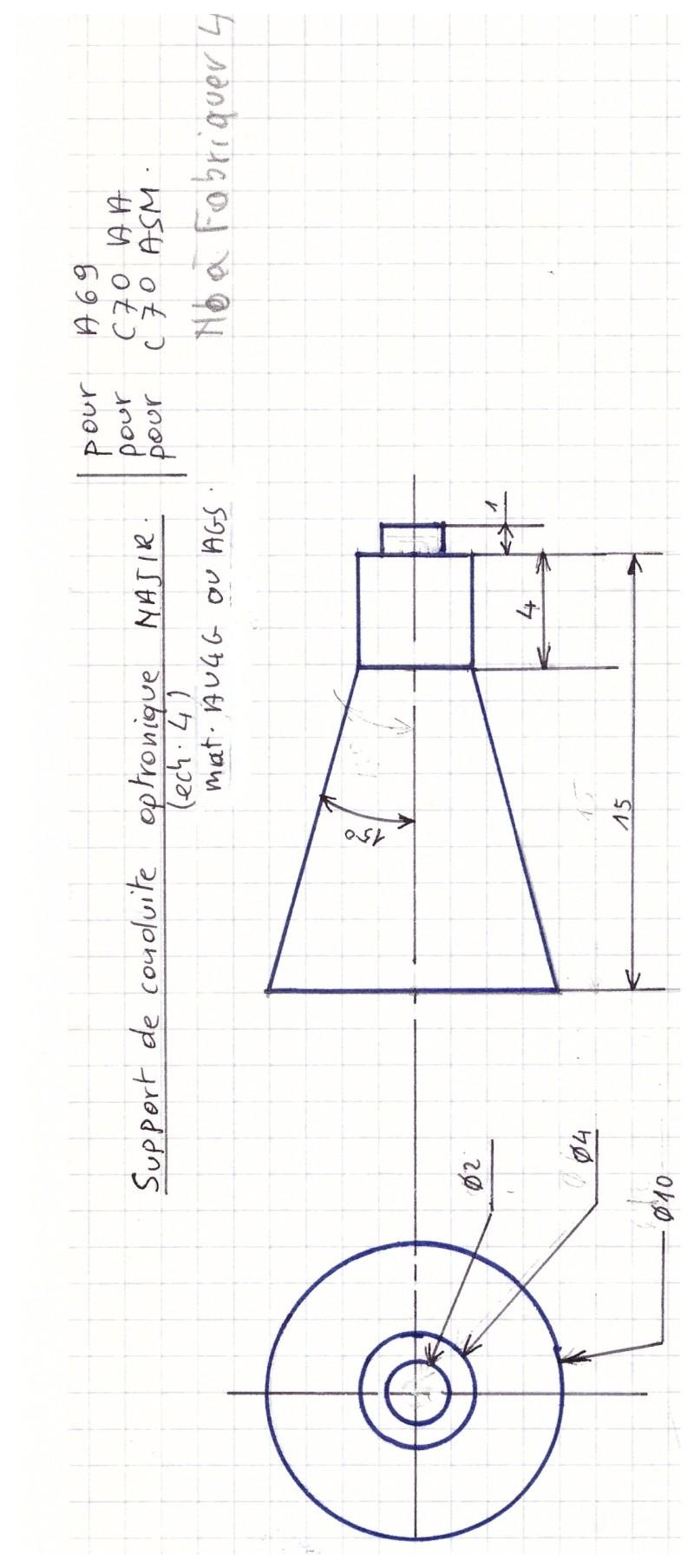 présentation d'un aviso A69 Plan_n11