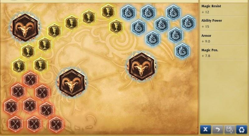 Syndra - Guide Rune10