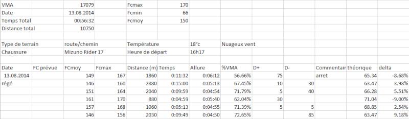 Fabrice 2650, le suivi  - Page 2 Captur10