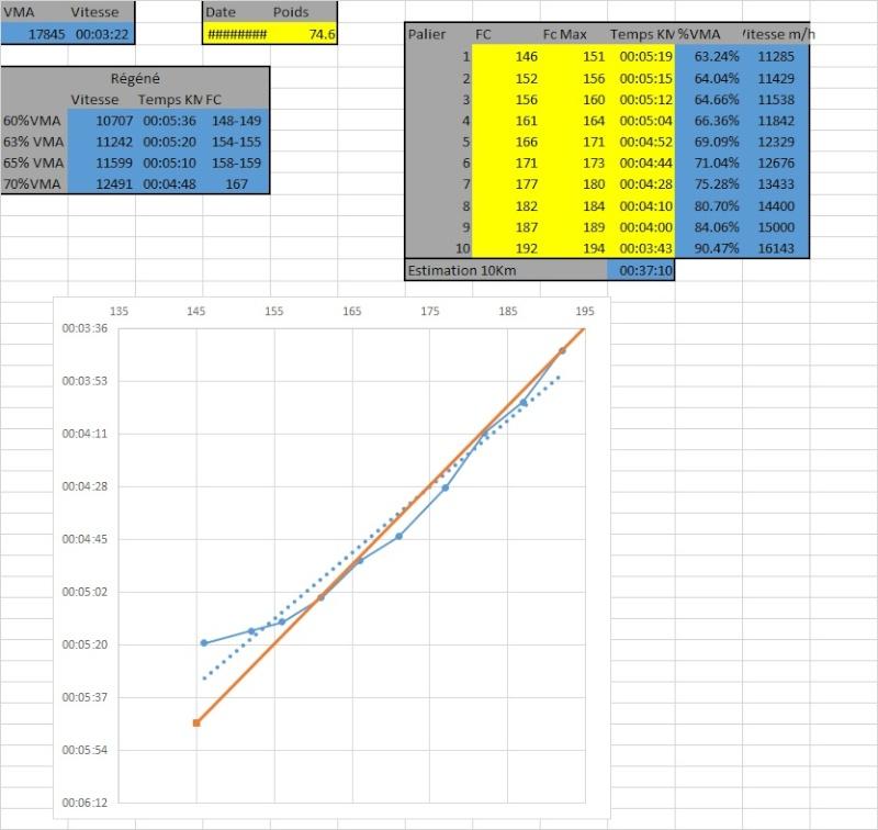 Fabrice 2650, le suivi  - Page 2 Test_a10