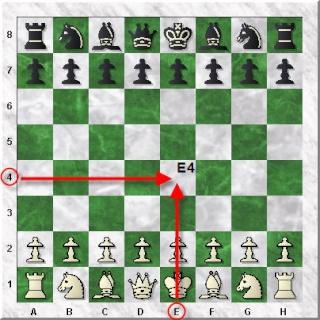 تدوين النقلات في الشطرنج 1 How-to11