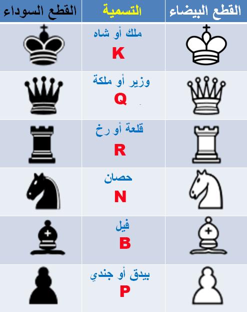 رموز الشطرنج Pieces10