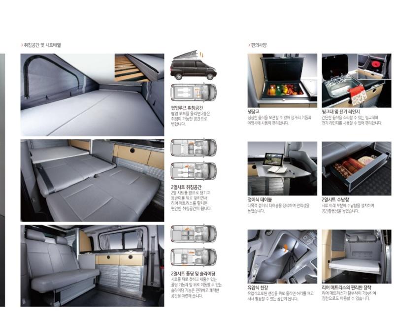 Hyundai grand starex camping car Image22