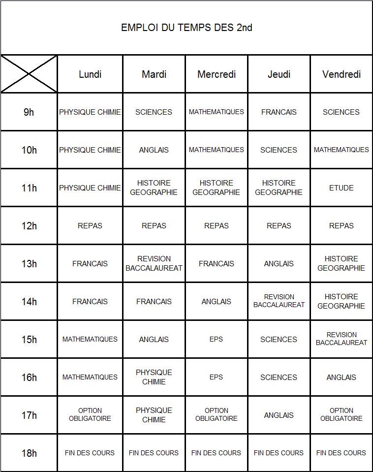Annexes - Tout ce qu'il y a à savoir - Emploi14