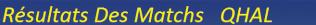 Résultats des Matchs