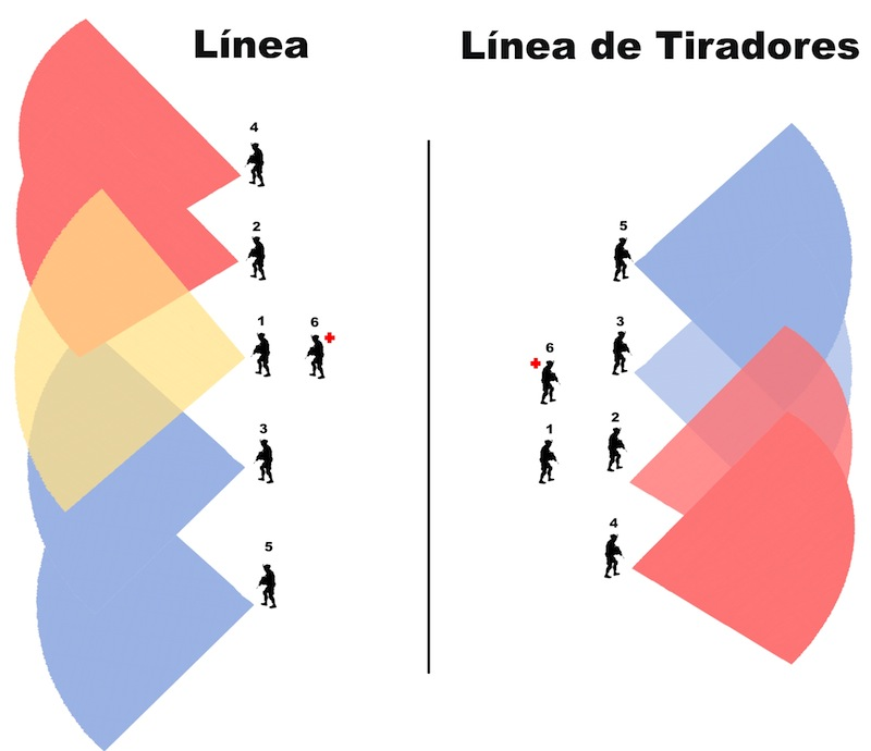 Escuadra regular de infantería (ERI) Linea10