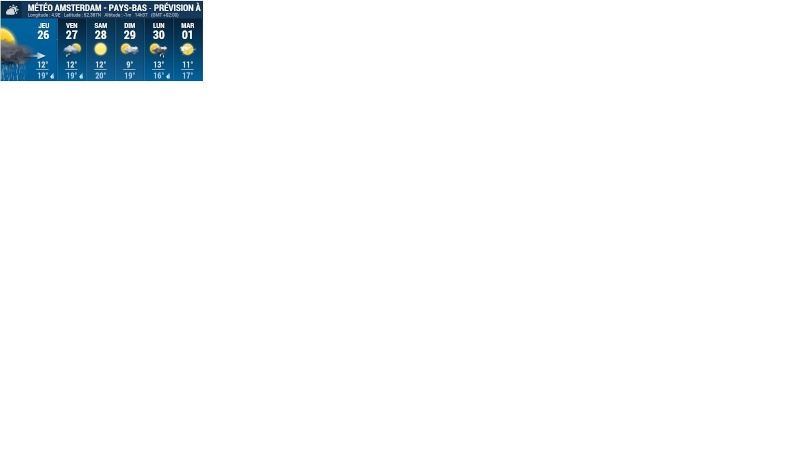 [ DEFQON.1 - Survival of the Fittest - 27/28/29 Juin 2014 - Evenemententerrein Walibi World - Biddinghuizen - NL ] - Page 4 Meteo_13