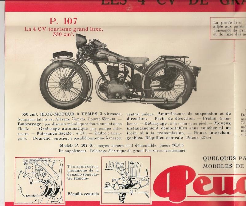 Identification moteur de moto Numyri13