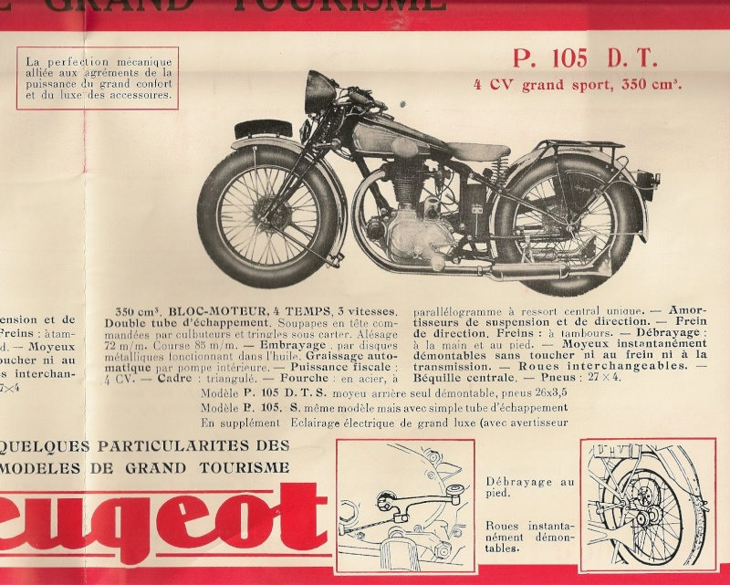 Identification moteur de moto Numyri14