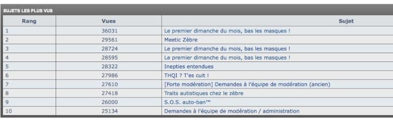 Article comparant l'approche américaine et française de la douance Screen14