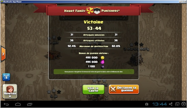 [VICTOIRE] Heart Family vs Punishers* Punish10